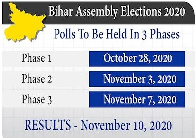 Bihar election Assembly 2020